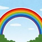 虹のメカニズムと色の配列&虹にまつわるジンクスなど